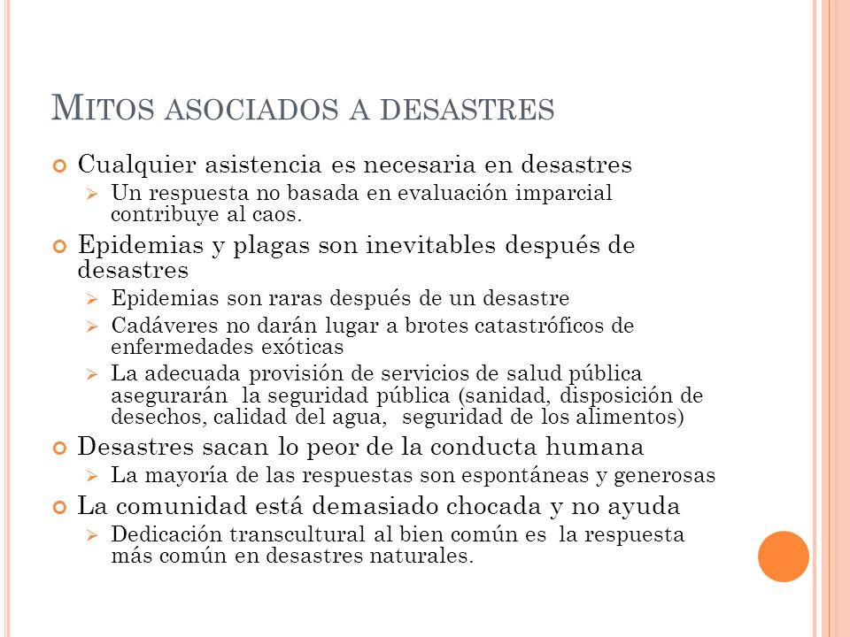 Mitos asociados a desastres
