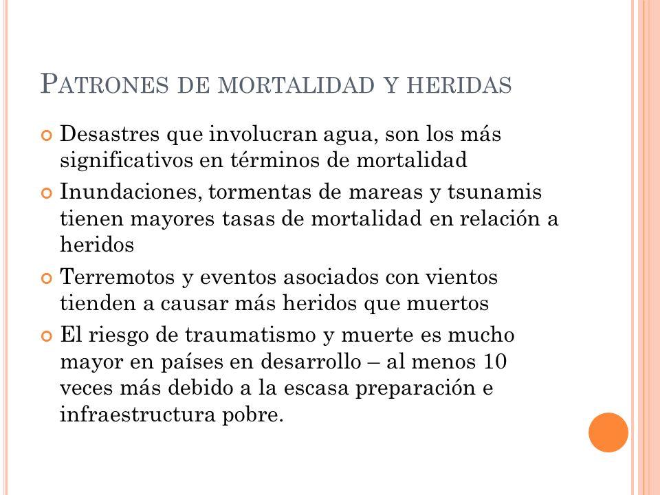 Patrones de mortalidad y heridas