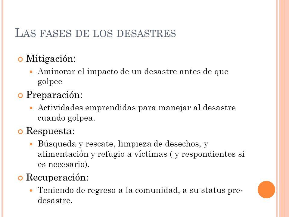 Las fases de los desastres