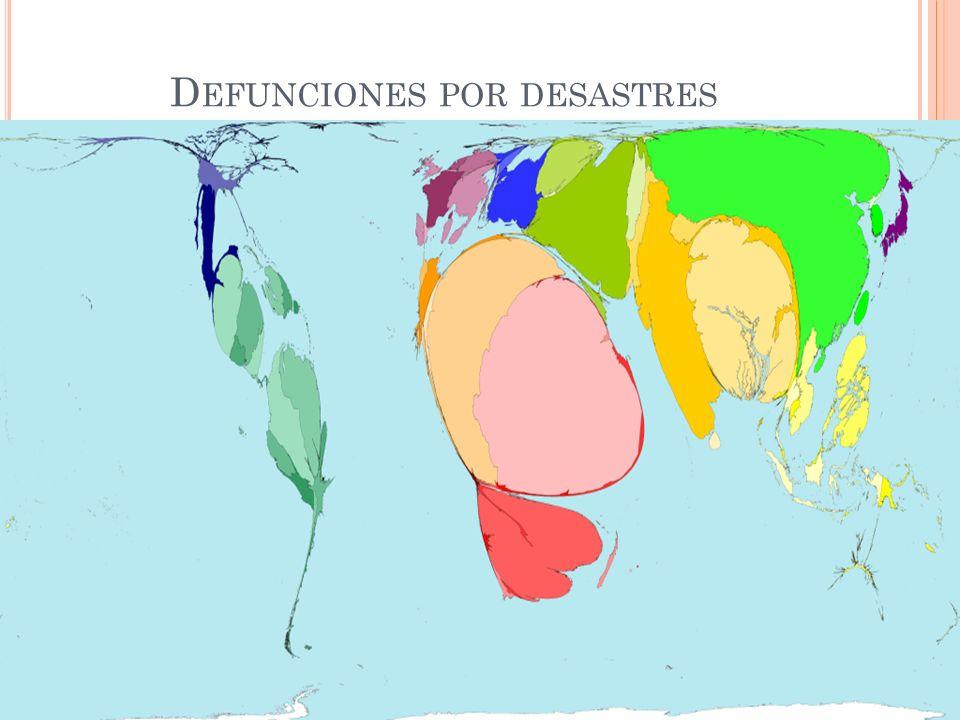 Defunciones por desastres