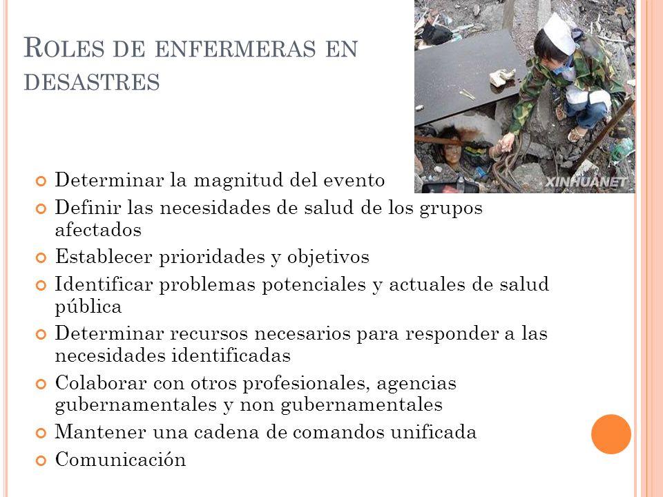 Roles de enfermeras en desastres