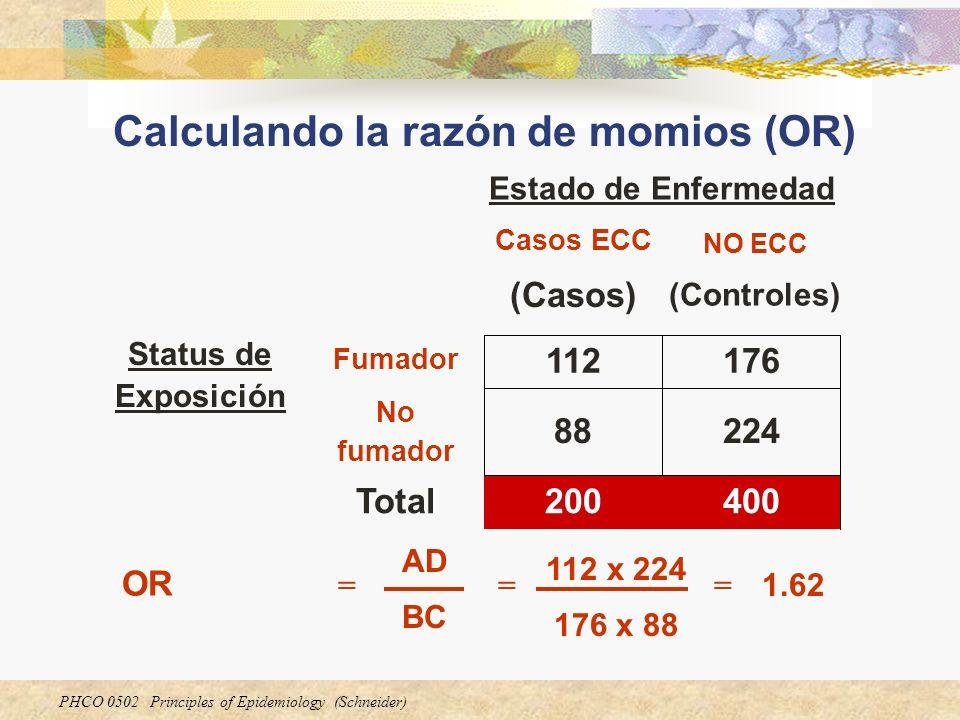 Calculando la razón de momios (OR)