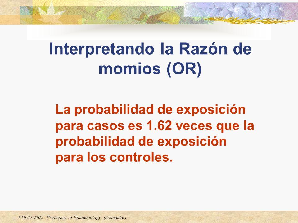 Interpretando la Razón de momios (OR)