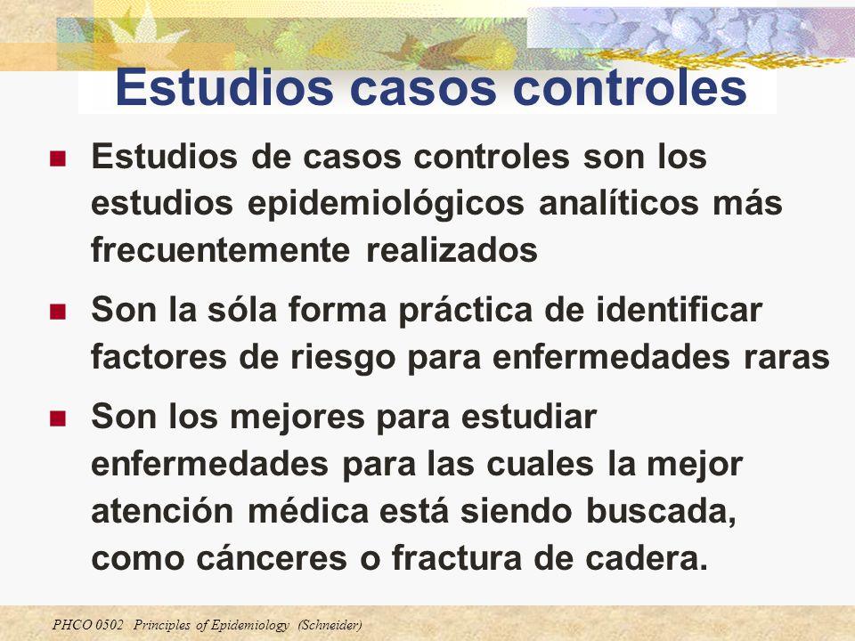 Estudios casos controles
