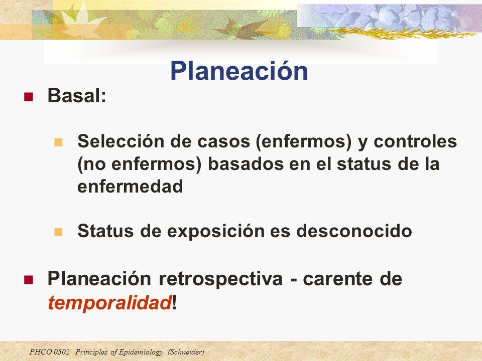 Planeación Basal: Planeación retrospectiva - carente de temporalidad!