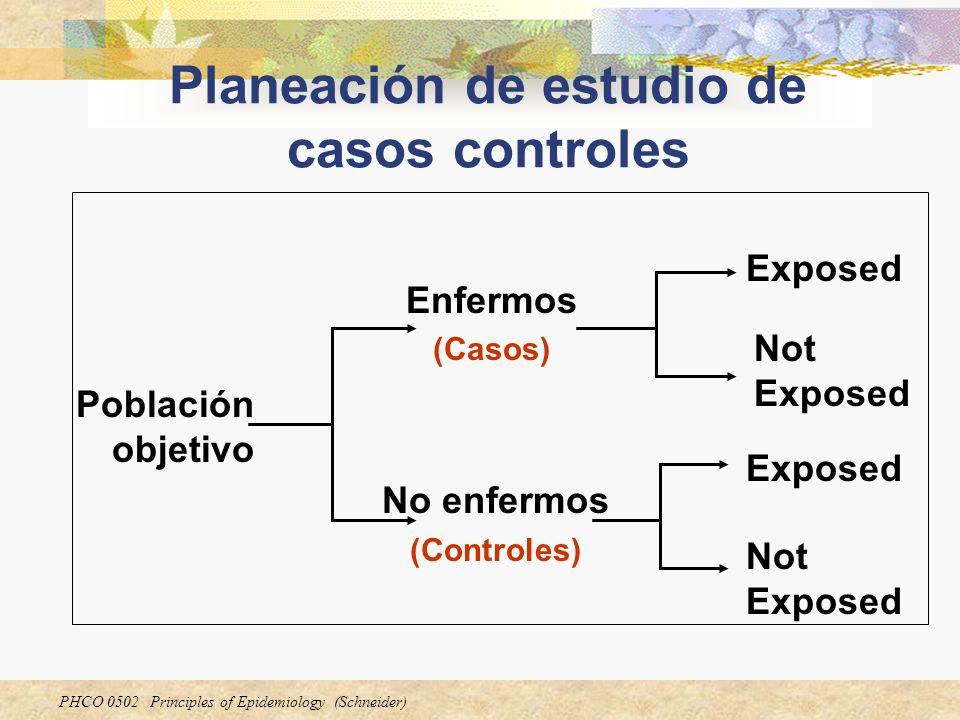 Planeación de estudio de casos controles