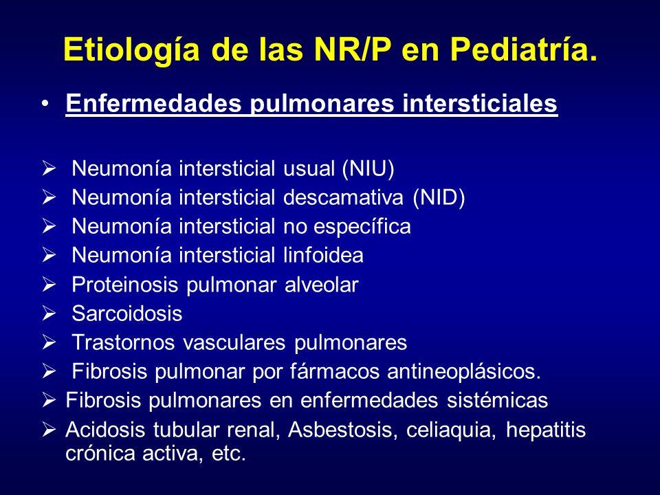 Etiología de las NR/P en Pediatría.