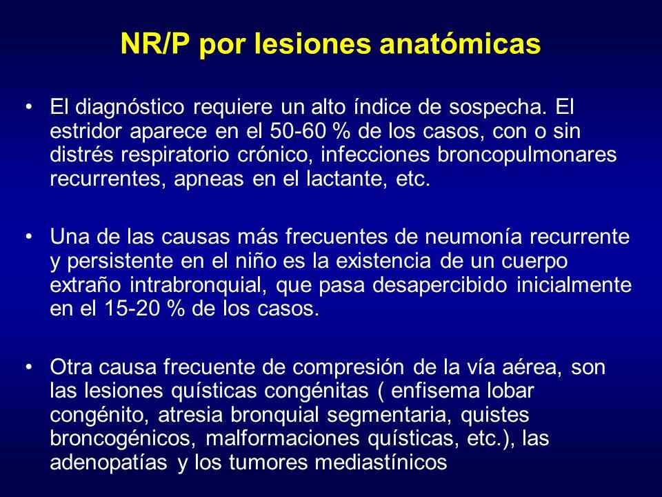 NR/P por lesiones anatómicas