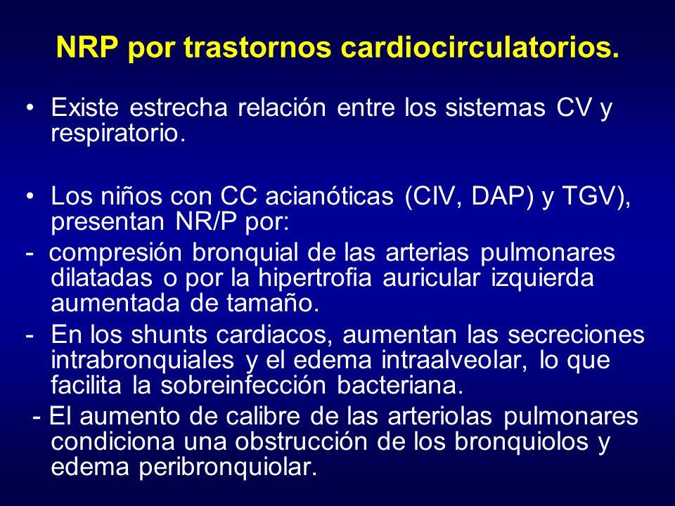 NRP por trastornos cardiocirculatorios.