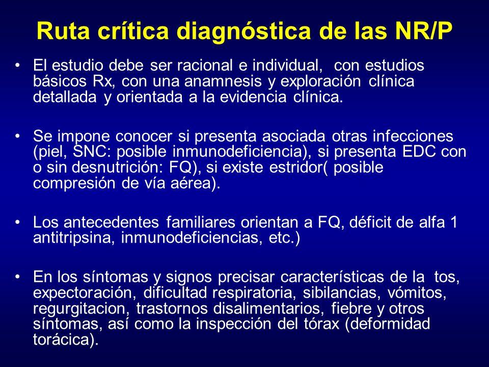 Ruta crítica diagnóstica de las NR/P
