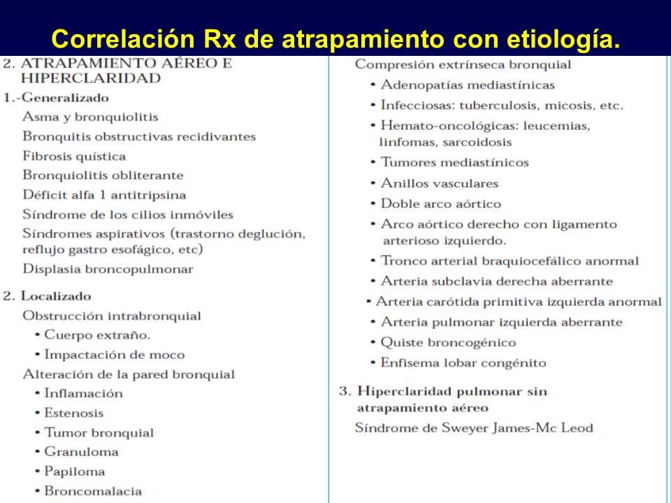 Correlación Rx de atrapamiento con etiología.