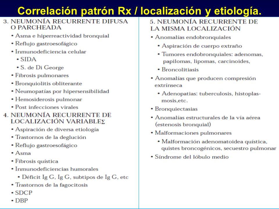 Correlación patrón Rx / localización y etiología.