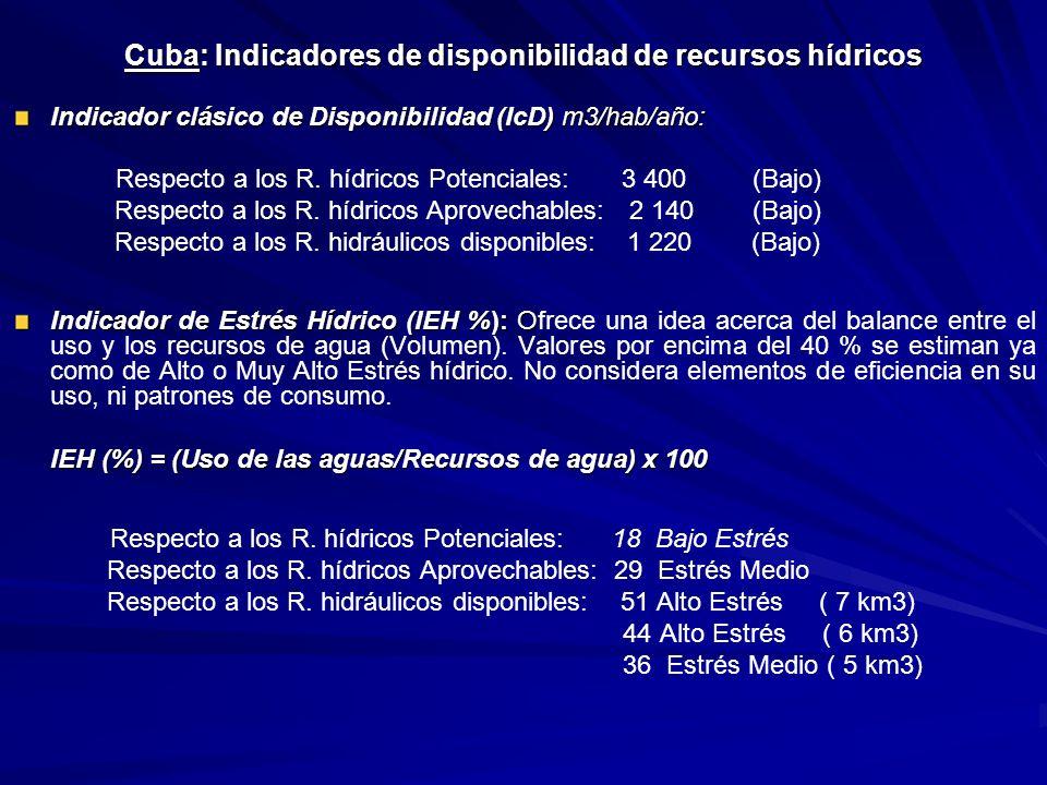 Cuba: Indicadores de disponibilidad de recursos hídricos