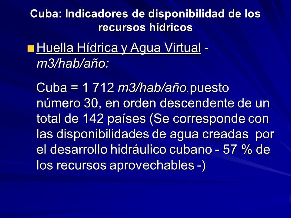 Cuba: Indicadores de disponibilidad de los recursos hídricos