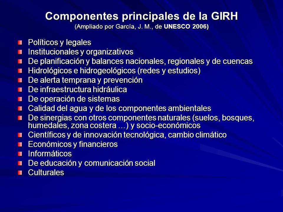 Componentes principales de la GIRH