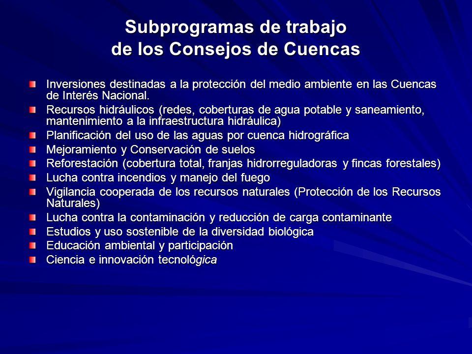 Subprogramas de trabajo de los Consejos de Cuencas