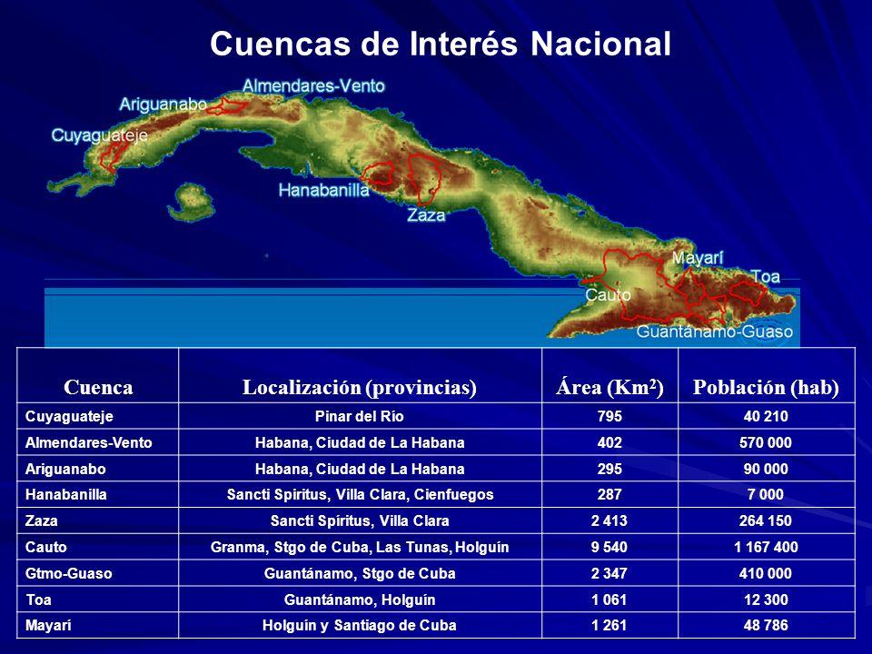 Cuencas de Interés Nacional