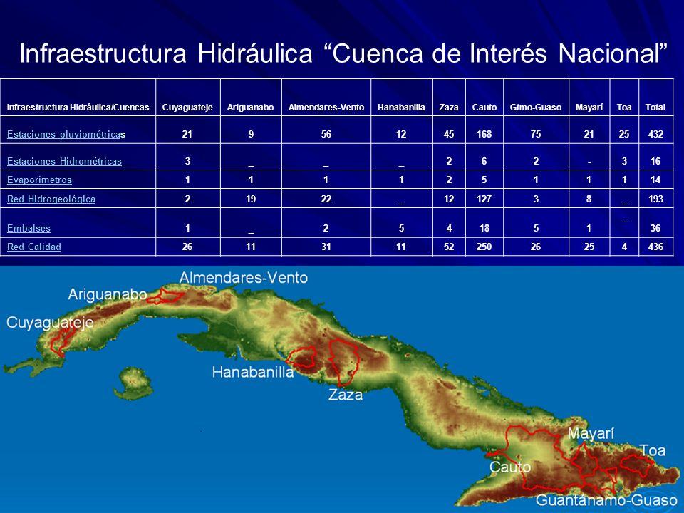 Infraestructura Hidráulica Cuenca de Interés Nacional
