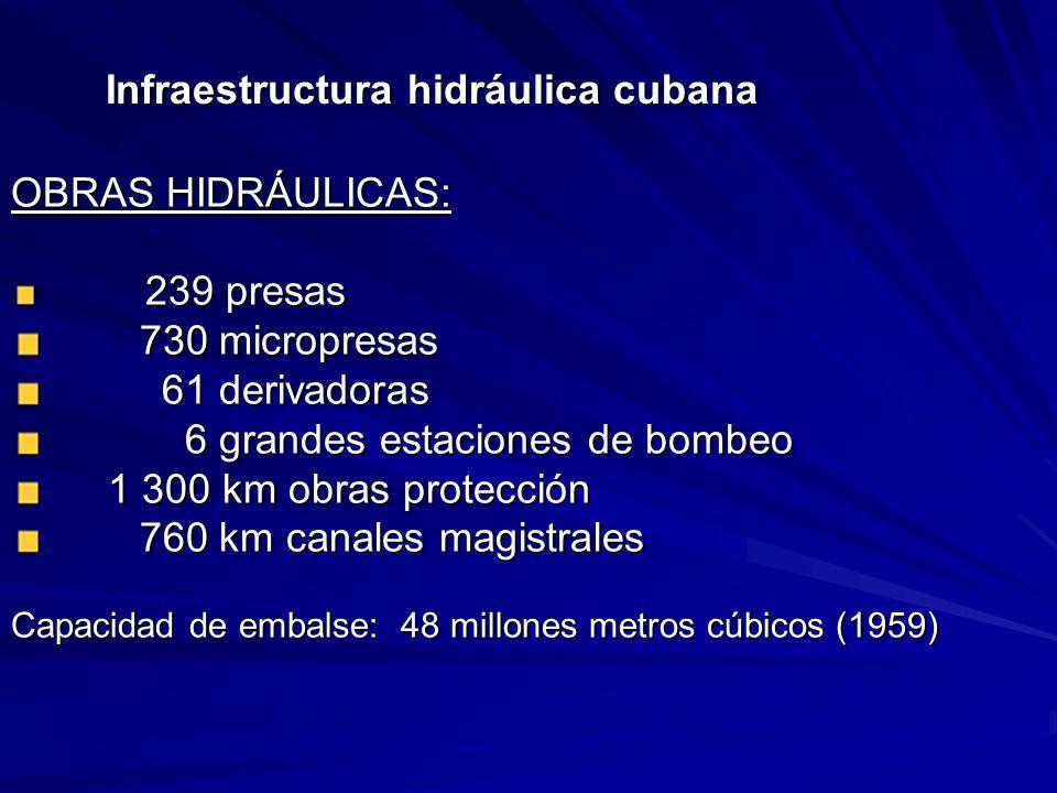 Infraestructura hidráulica cubana
