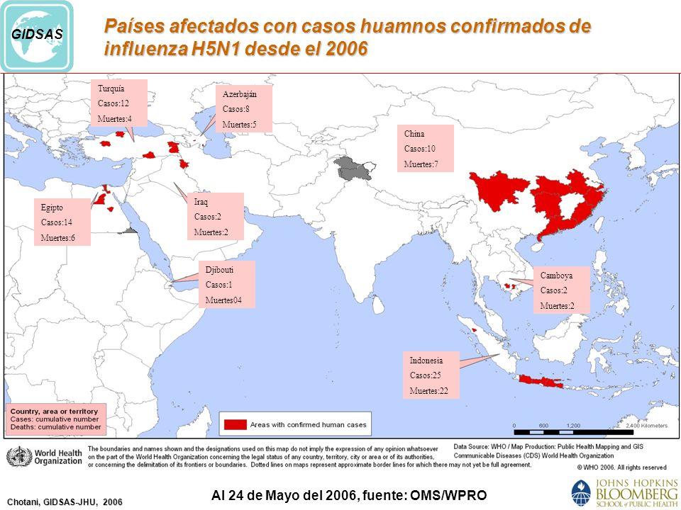 Países afectados con casos huamnos confirmados de influenza H5N1 desde el 2006