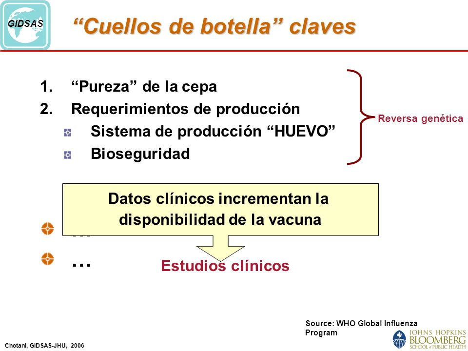 Cuellos de botella claves