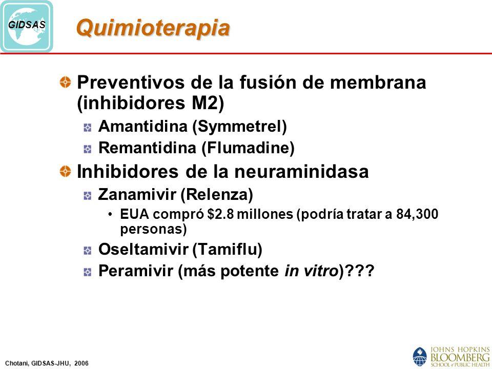 Quimioterapia Preventivos de la fusión de membrana (inhibidores M2)