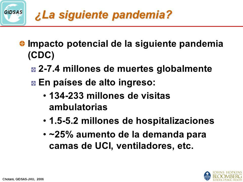 ¿La siguiente pandemia