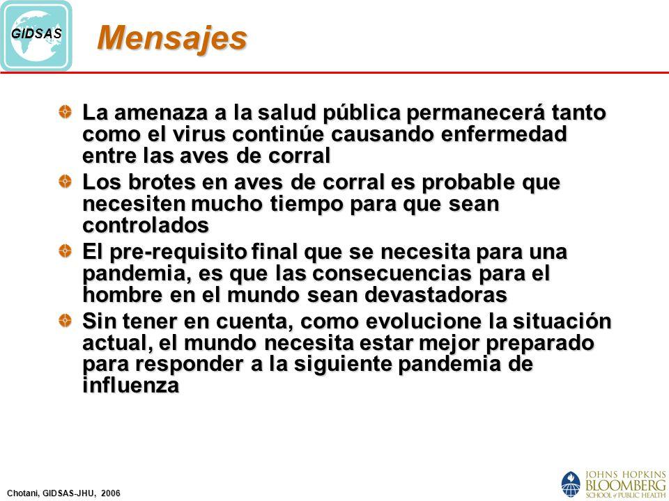 Mensajes La amenaza a la salud pública permanecerá tanto como el virus continúe causando enfermedad entre las aves de corral.
