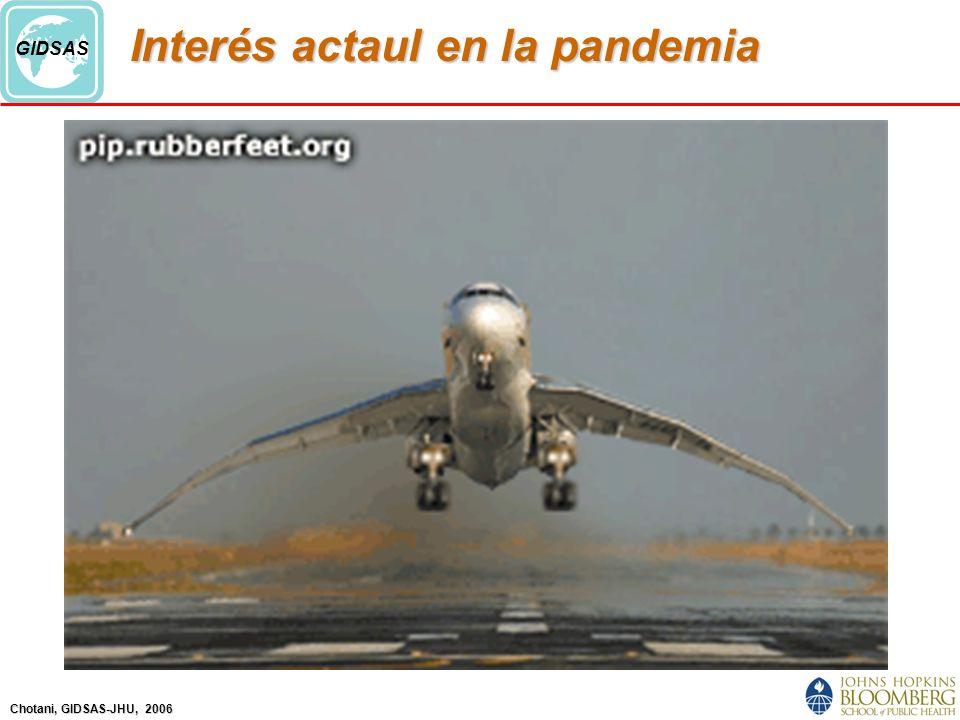 Interés actaul en la pandemia