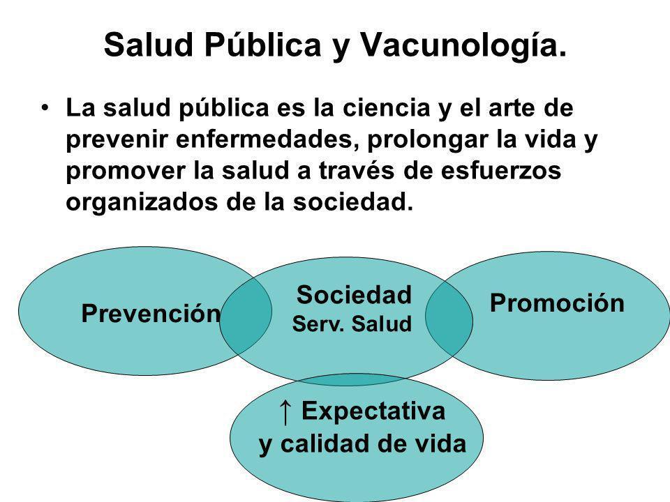 Salud Pública y Vacunología.