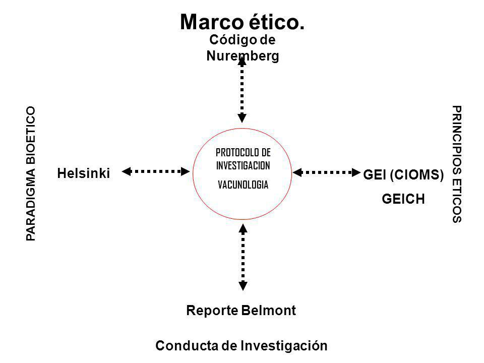 PROTOCOLO DE INVESTIGACION Conducta de Investigación