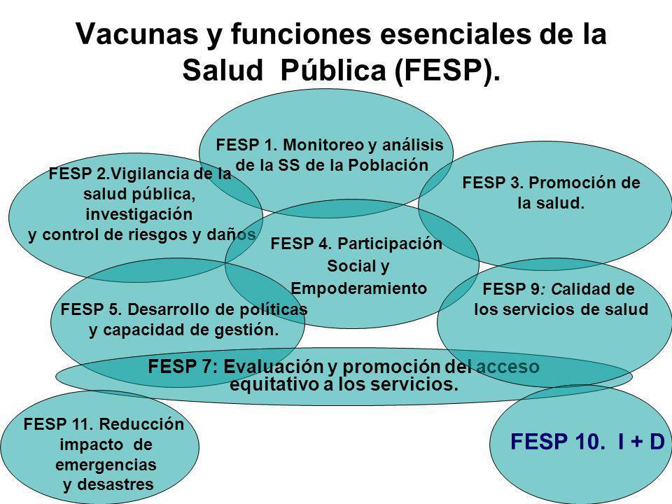 Vacunas y funciones esenciales de la Salud Pública (FESP).
