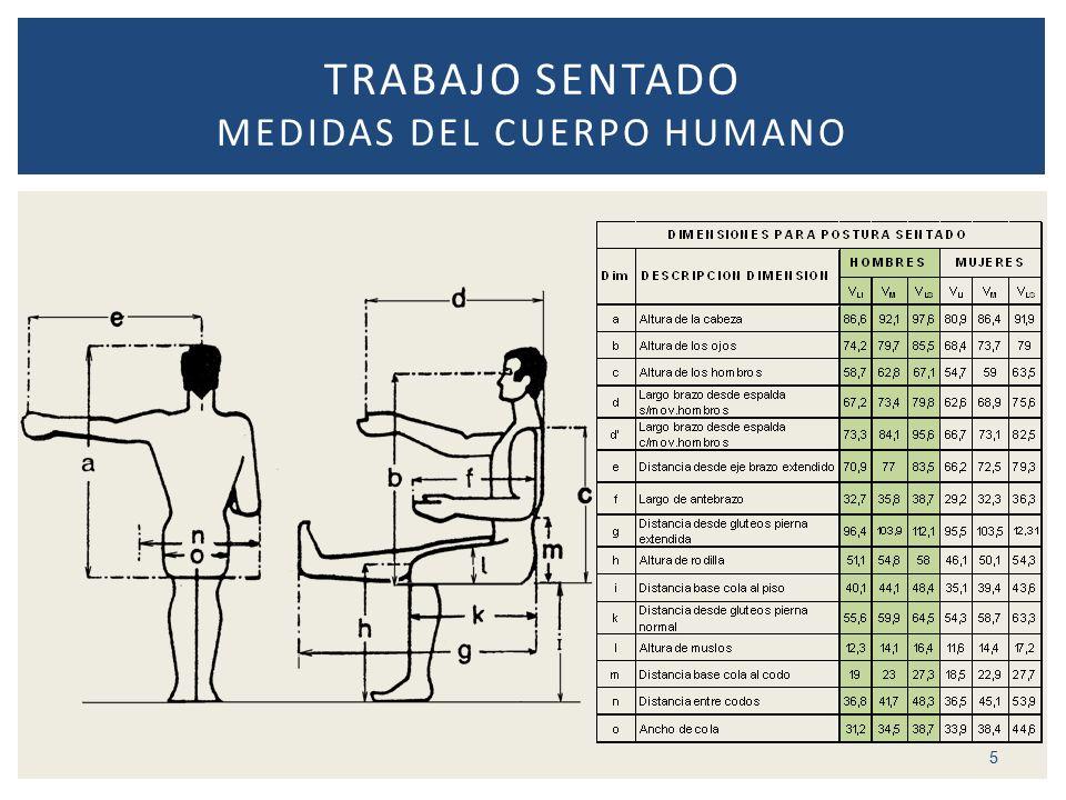 Ergonom a y antropometr a ppt video online descargar for Medidas ergonomicas del cuerpo humano