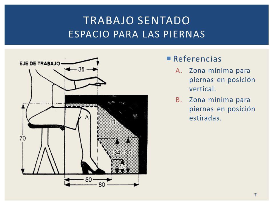 Ergonom a y antropometr a ppt video online descargar for Espacio de trabajo ergonomia
