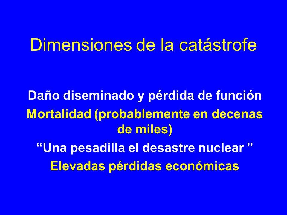 Dimensiones de la catástrofe