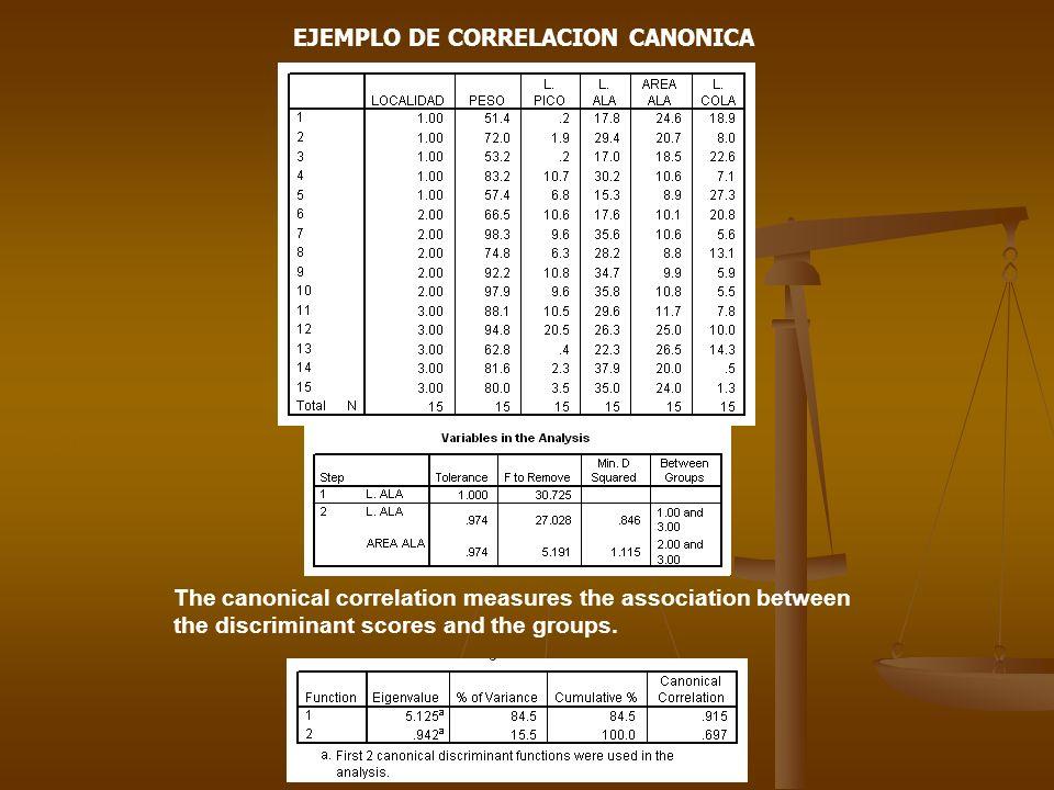 EJEMPLO DE CORRELACION CANONICA