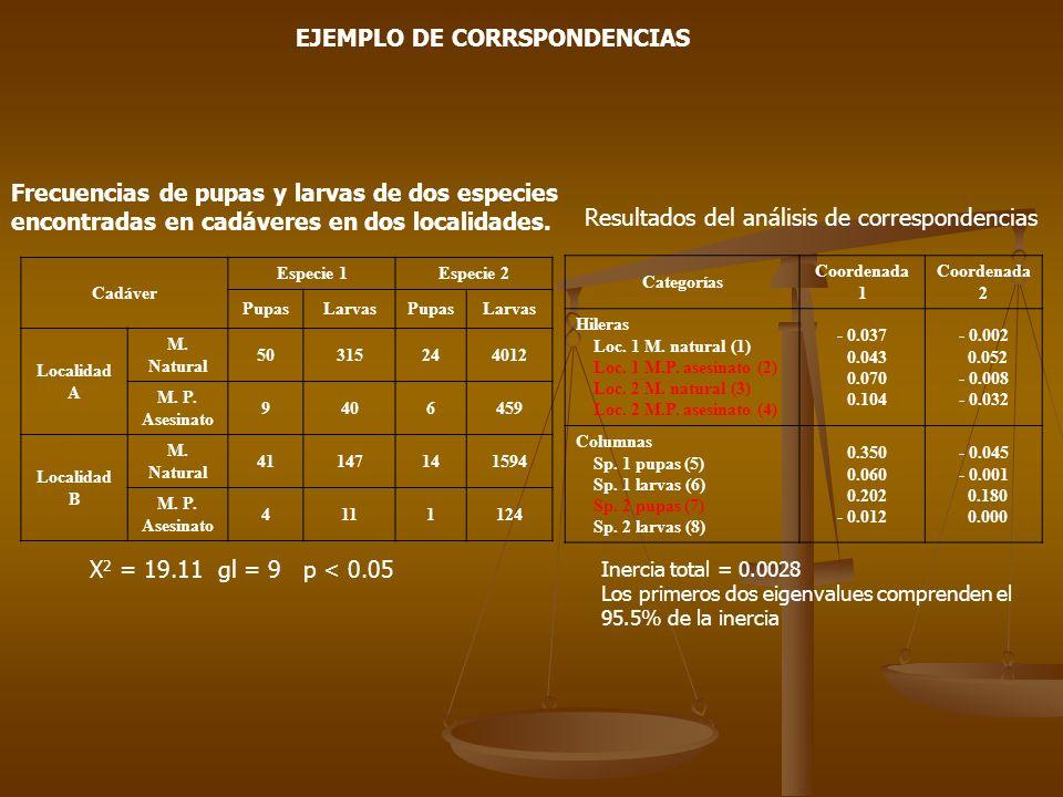 EJEMPLO DE CORRSPONDENCIAS