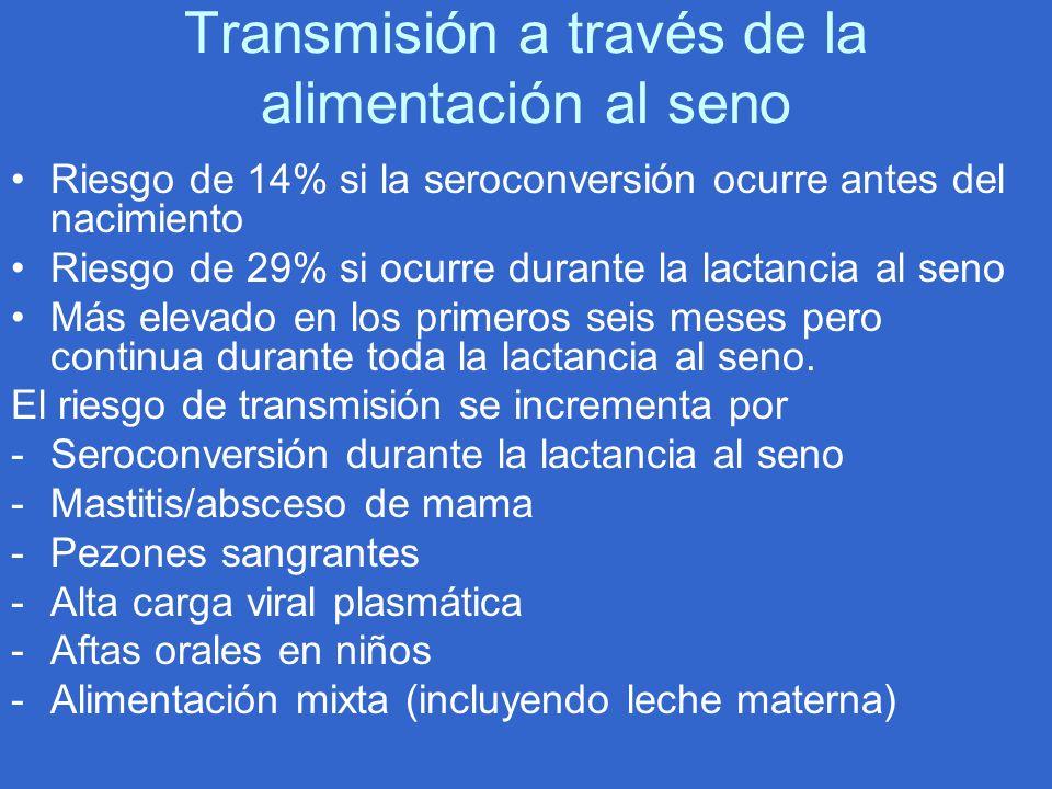 Transmisión a través de la alimentación al seno