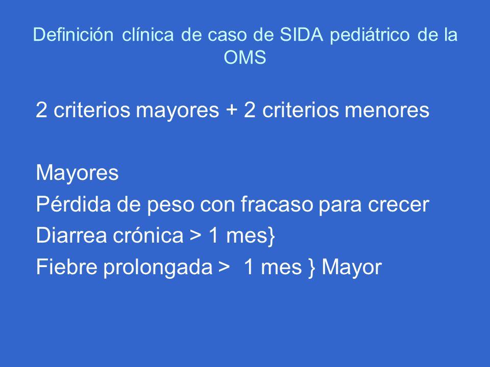 Definición clínica de caso de SIDA pediátrico de la OMS
