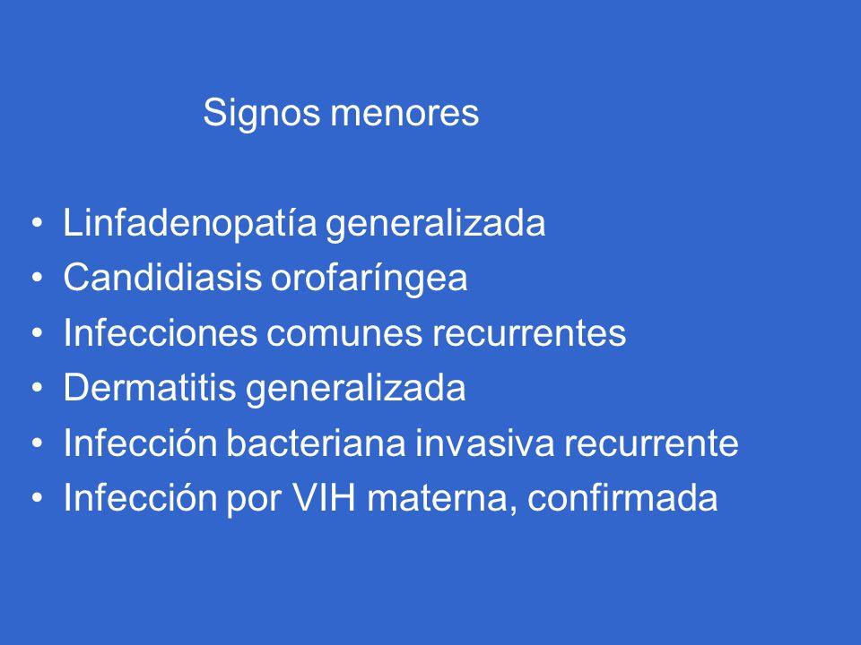 Signos menores Linfadenopatía generalizada. Candidiasis orofaríngea. Infecciones comunes recurrentes.
