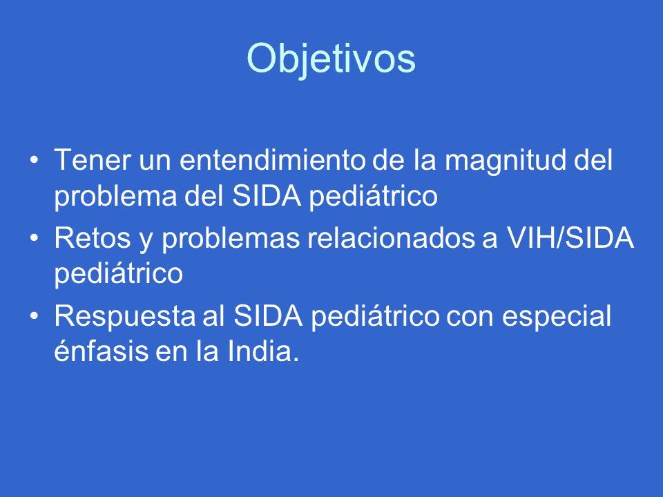ObjetivosTener un entendimiento de la magnitud del problema del SIDA pediátrico. Retos y problemas relacionados a VIH/SIDA pediátrico.