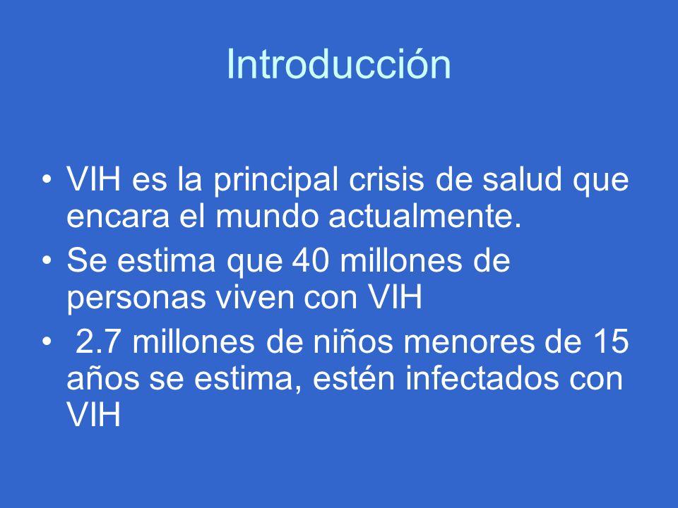 Introducción VIH es la principal crisis de salud que encara el mundo actualmente. Se estima que 40 millones de personas viven con VIH.