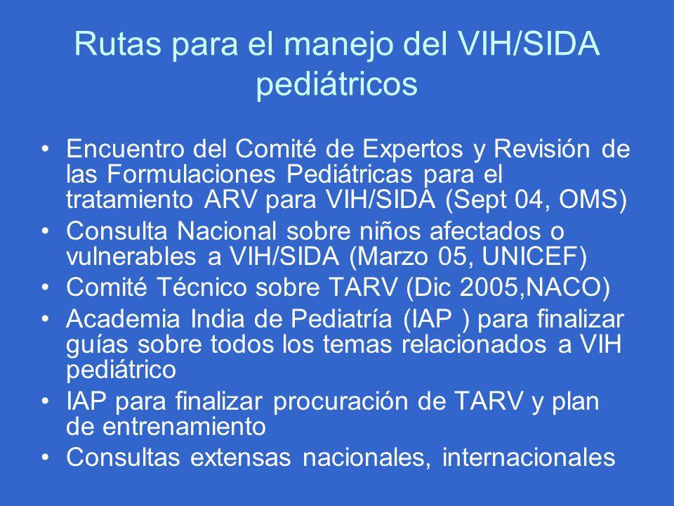 Rutas para el manejo del VIH/SIDA pediátricos