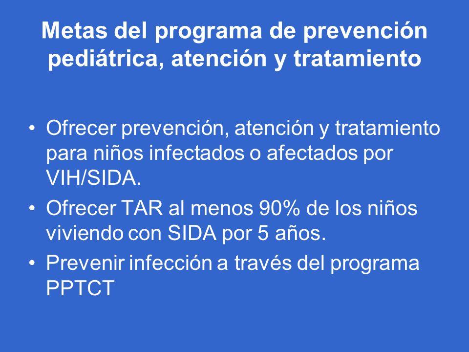 Metas del programa de prevención pediátrica, atención y tratamiento