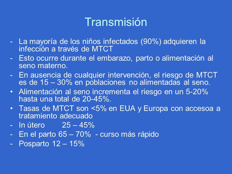 TransmisiónLa mayoría de los niños infectados (90%) adquieren la infección a través de MTCT.