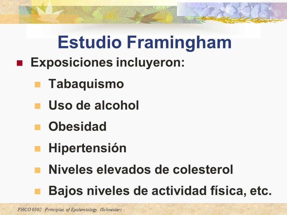 Estudio Framingham Exposiciones incluyeron: Tabaquismo Uso de alcohol