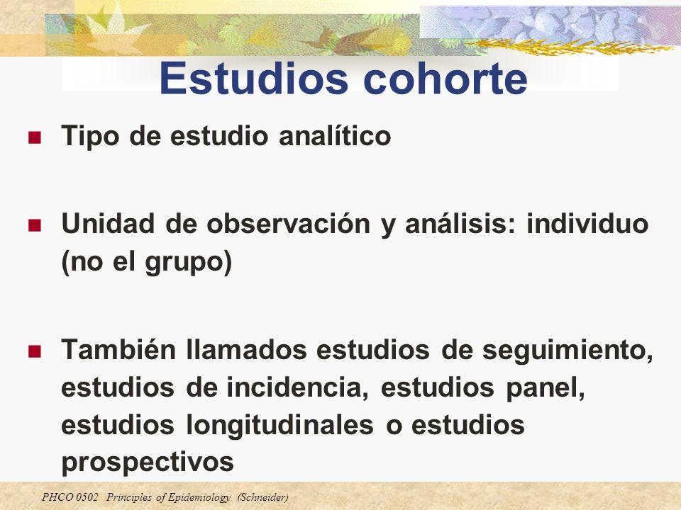 Estudios cohorte Tipo de estudio analítico