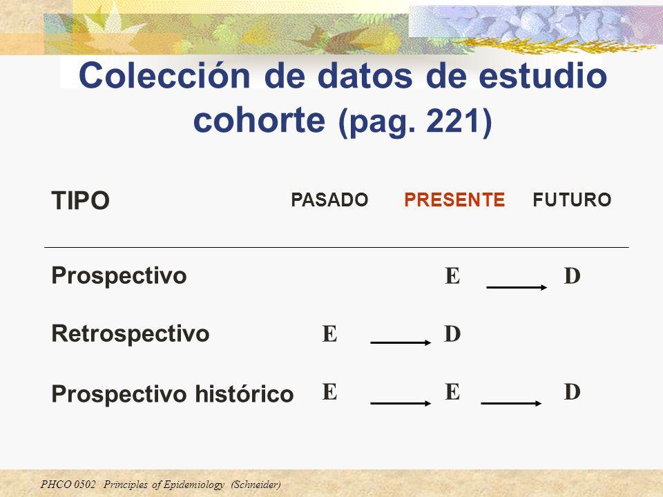 Colección de datos de estudio cohorte (pag. 221)