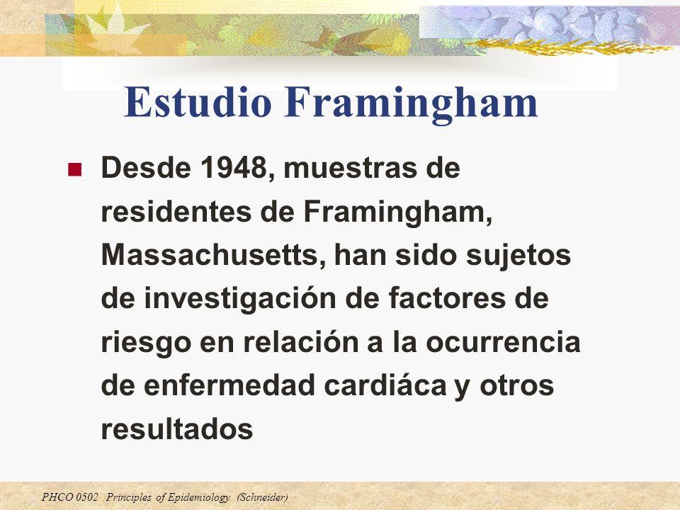 Estudio Framingham