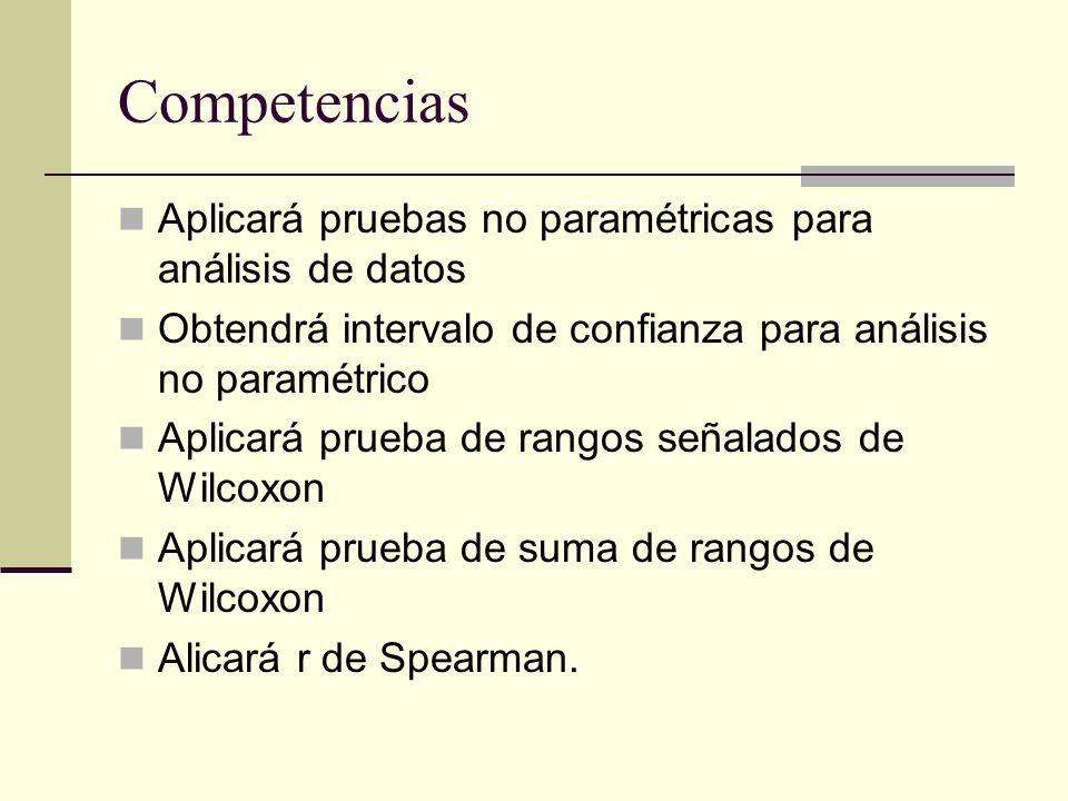 Competencias Aplicará pruebas no paramétricas para análisis de datos